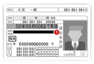 運転免許証表面